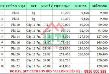 Nhận bảng báo giá thép Miền Nam 16-03